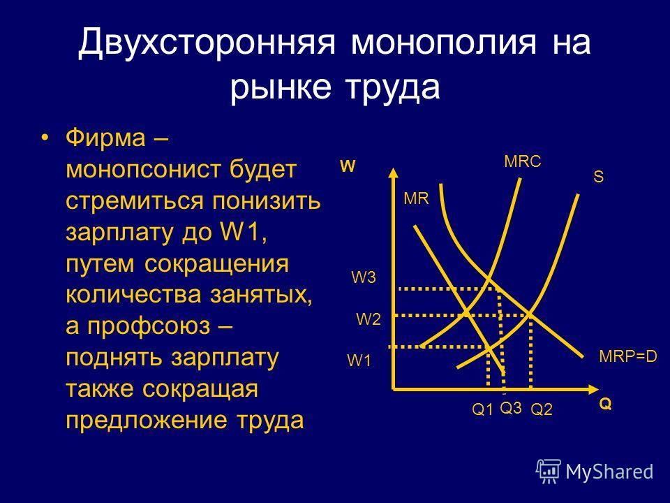Двухсторонняя монополия на рынке труда Фирма – монопсонист будет стремиться понизить зарплату до W1, путем сокращения количества занятых, а профсоюз – поднять зарплату также сокращая предложение труда W Q MRP=D MRC S W1 W2 Q1Q2 MR W3 Q3