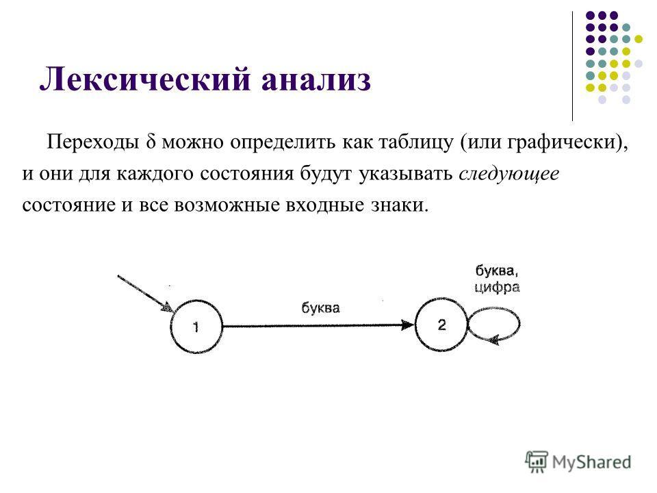 Лексический анализ Переходы δ можно определить как таблицу (или графически), и они для каждого состояния будут указывать следующее состояние и все возможные входные знаки.