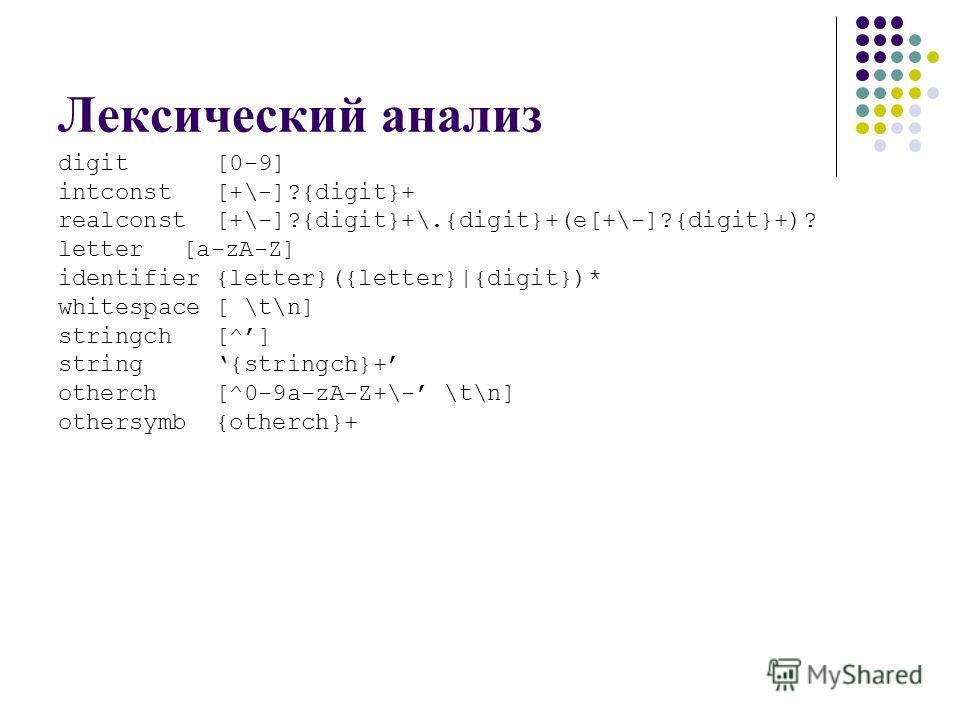 Лексический анализ digit [0-9] intconst [+\-]?{digit}+ realconst [+\-]?{digit}+\.{digit}+(e[+\-]?{digit}+)? letter [a-zA-Z] identifier {letter}({letter}|{digit})* whitespace [ \t\n] stringch [^] string {stringch}+ otherch [^0-9a-zA-Z+\- \t\n] othersy