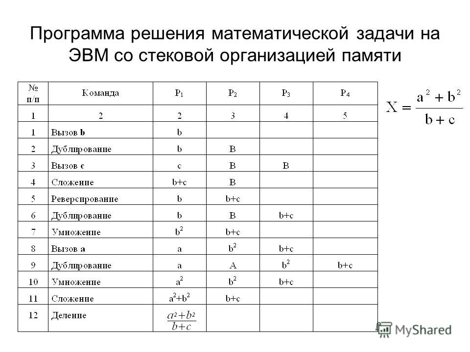 Программа решения математической задачи на ЭВМ со стековой организацией памяти