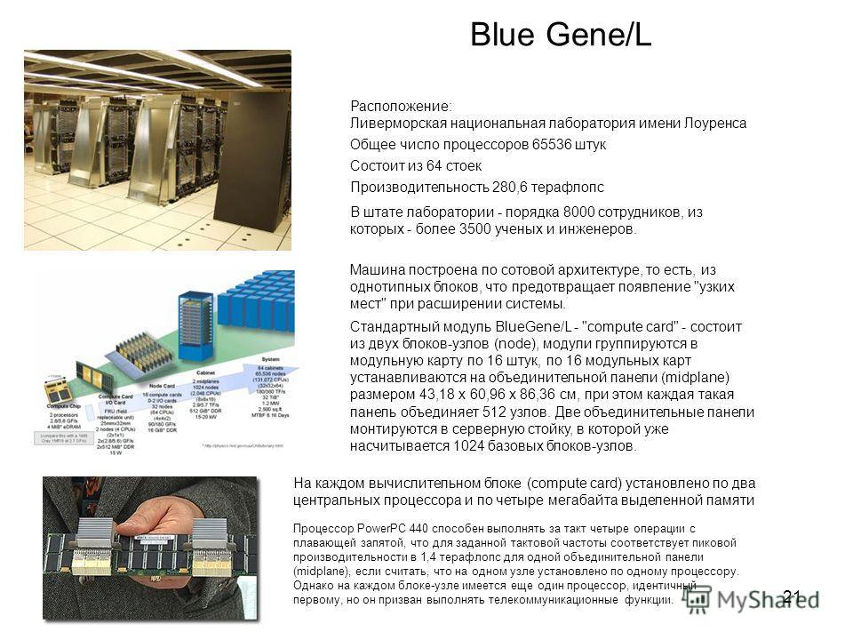 Blue Gene/L 21 Расположение: Ливерморская национальная лаборатория имени Лоуренса Общее число процессоров 65536 штук Состоит из 64 стоек Производительность 280,6 терафлопс В штате лаборатории - порядка 8000 сотрудников, из которых - более 3500 ученых