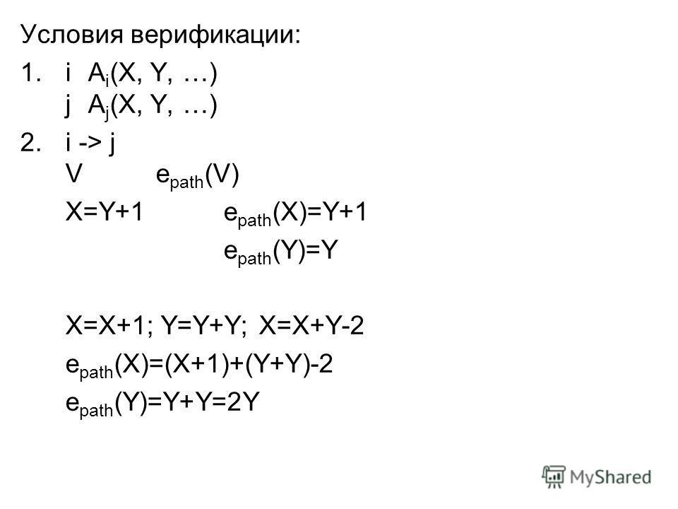 Условия верификации: 1.iA i (X, Y, …) j A j (X, Y, …) 2.i -> j V e path (V) X=Y+1e path (X)=Y+1 e path (Y)=Y X=X+1; Y=Y+Y; X=X+Y-2 e path (X)=(X+1)+(Y+Y)-2 e path (Y)=Y+Y=2Y
