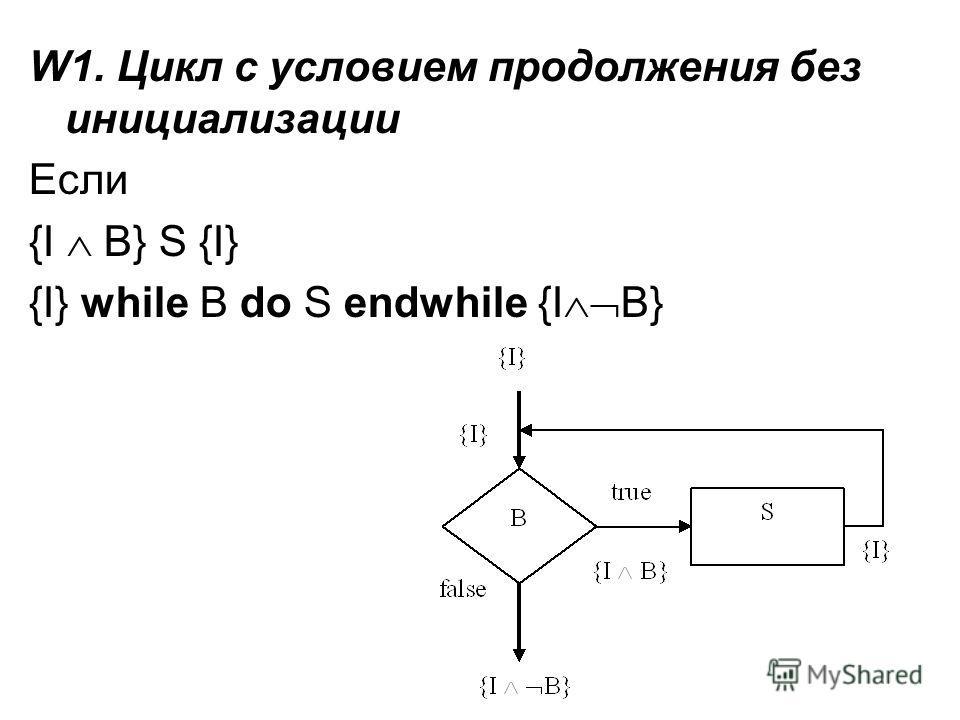 W1. Цикл с условием продолжения без инициализации Если {I B} S {I} {I} while B do S endwhile {I B}