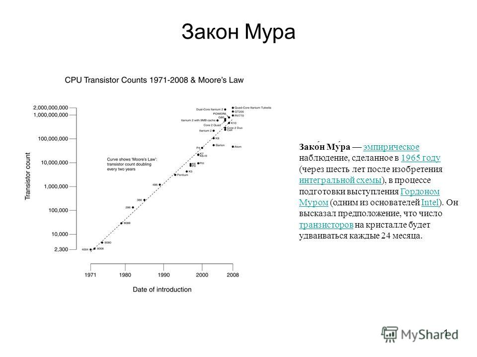 1 Закон Мура Зако́н Му́ра эмпирическое наблюдение, сделанное в 1965 году (через шесть лет после изобретения интегральной схемы), в процессе подготовки выступления Гордоном Муром (одним из основателей Intel). Он высказал предположение, что число транз