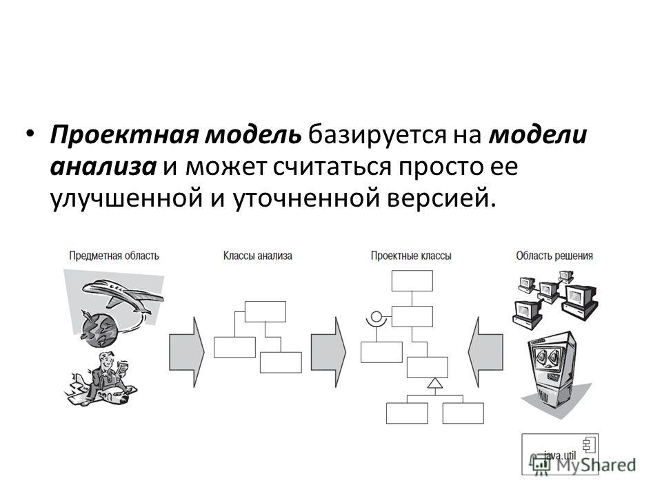 Проектная модель базируется на модели анализа и может считаться просто ее улучшенной и уточненной версией.