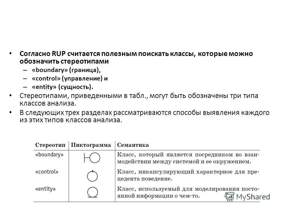 Согласно RUP считается полезным поискать классы, которые можно обозначить стереотипами – «boundary» (граница), – «control» (управление) и – «entity» (сущность). Стереотипами, приведенными в табл., могут быть обозначены три типа классов анализа. В сле