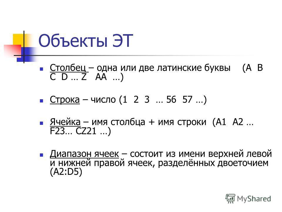 Объекты ЭТ Столбец – одна или две латинские буквы (А B C D … Z AA …) Строка – число (1 2 3 … 56 57 …) Ячейка – имя столбца + имя строки (A1 A2 … F23… CZ21 …) Диапазон ячеек – состоит из имени верхней левой и нижней правой ячеек, разделённых двоеточие