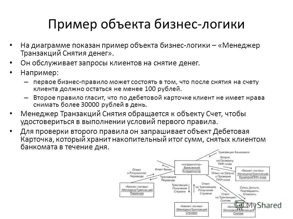 Пример объекта бизнес-логики На диаграмме показан пример объекта бизнес-логики – «Менеджер Транзакций Снятия денег». Он обслуживает запросы клиентов на снятие денег. Например: – первое бизнес-правило может состоять в том, что после снятия на счету кл