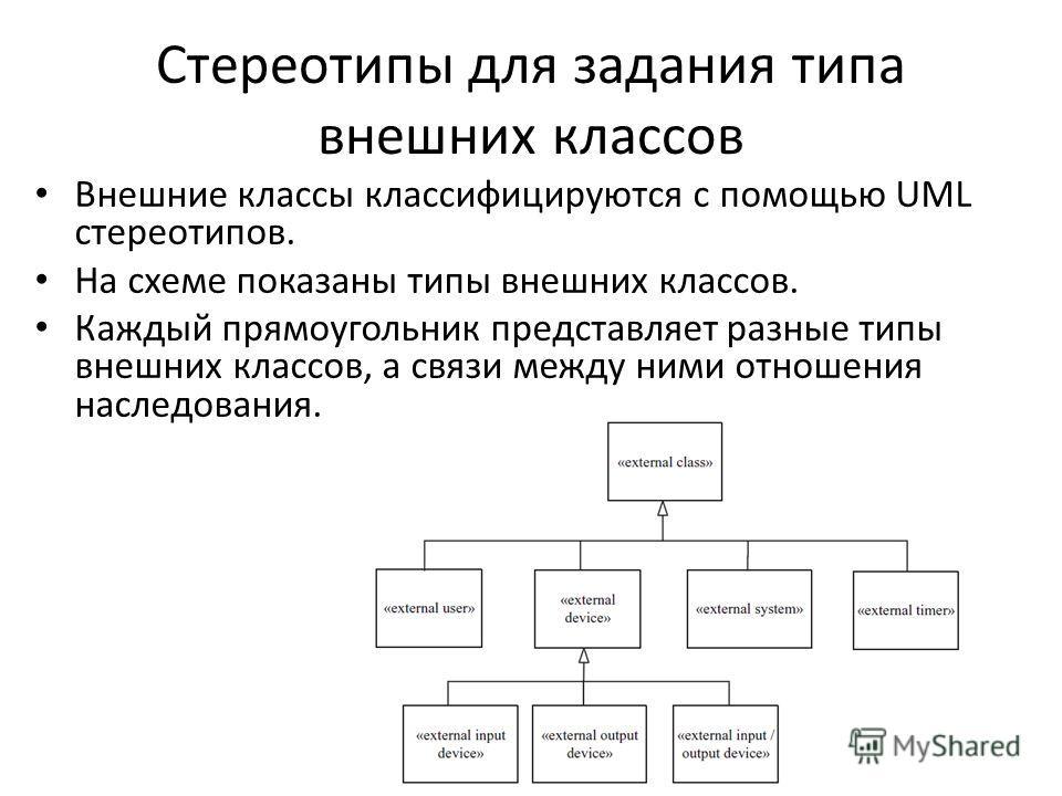 Стереотипы для задания типа внешних классов Внешние классы классифицируются с помощью UML стереотипов. На схеме показаны типы внешних классов. Каждый прямоугольник представляет разные типы внешних классов, а связи между ними отношения наследования.
