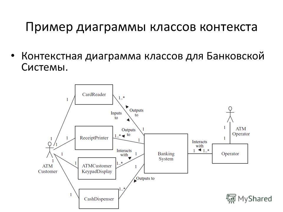 Пример диаграммы классов контекста Контекстная диаграмма классов для Банковской Системы.