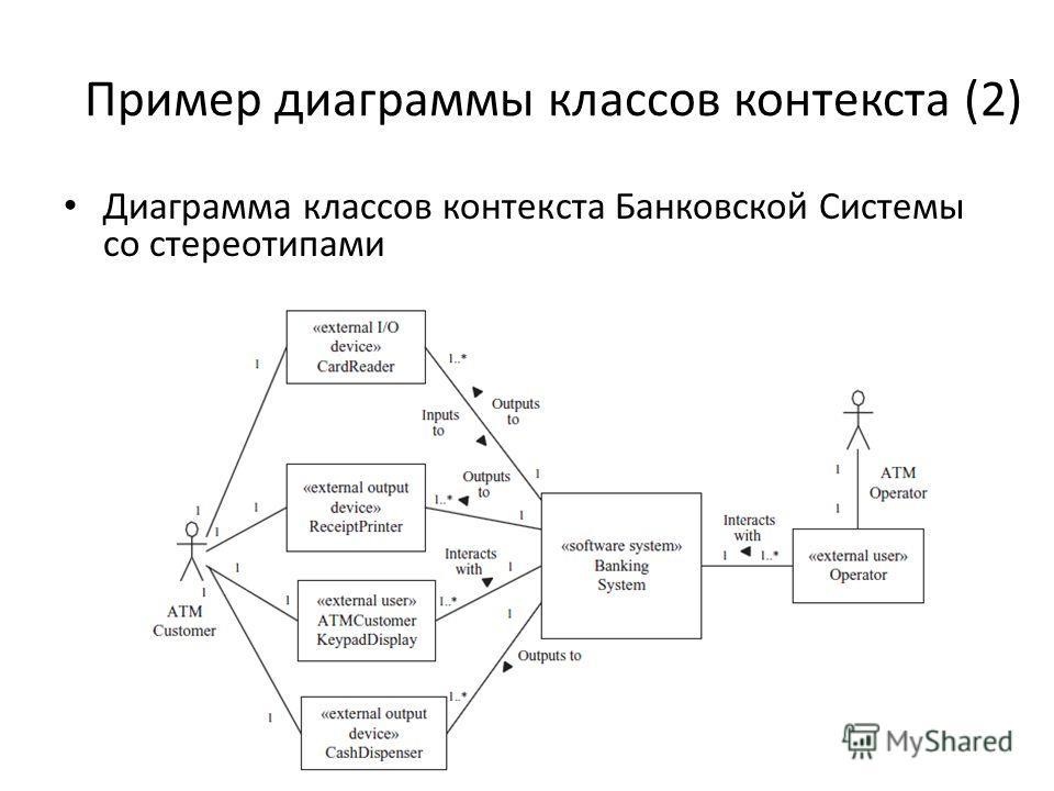 Пример диаграммы классов контекста (2) Диаграмма классов контекста Банковской Системы со стереотипами