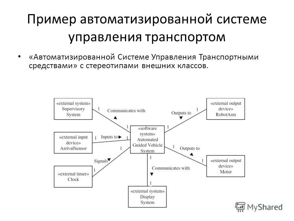 Пример автоматизированной системе управления транспортом «Автоматизированной Системе Управления Транспортными средствами» с стереотипами внешних классов.