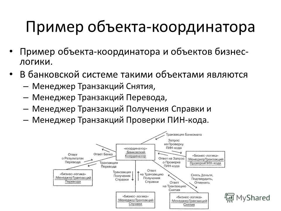 Пример объекта-координатора Пример объекта-координатора и объектов бизнес- логики. В банковской системе такими объектами являются – Менеджер Транзакций Снятия, – Менеджер Транзакций Перевода, – Менеджер Транзакций Получения Справки и – Менеджер Транз