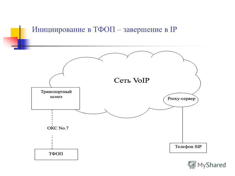 Инициирование в ТФОП – завершение в IP