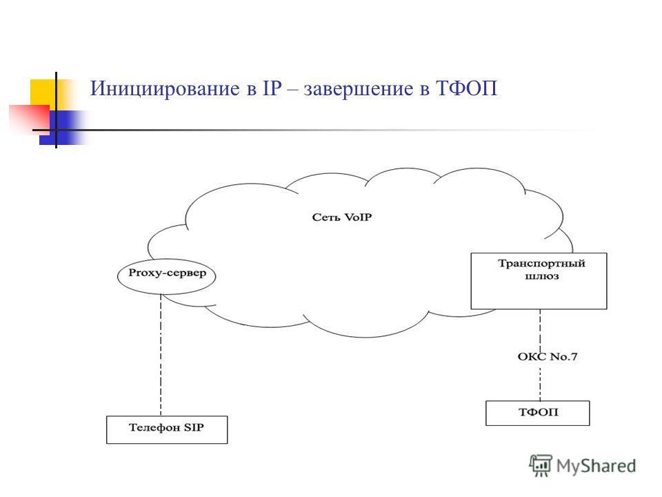 Инициирование в IP – завершение в ТФОП
