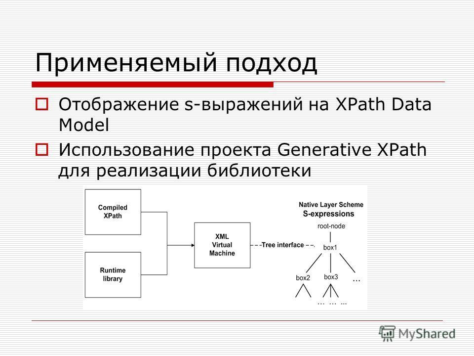 Применяемый подход Отображение s-выражений на XPath Data Model Использование проекта Generative XPath для реализации библиотеки