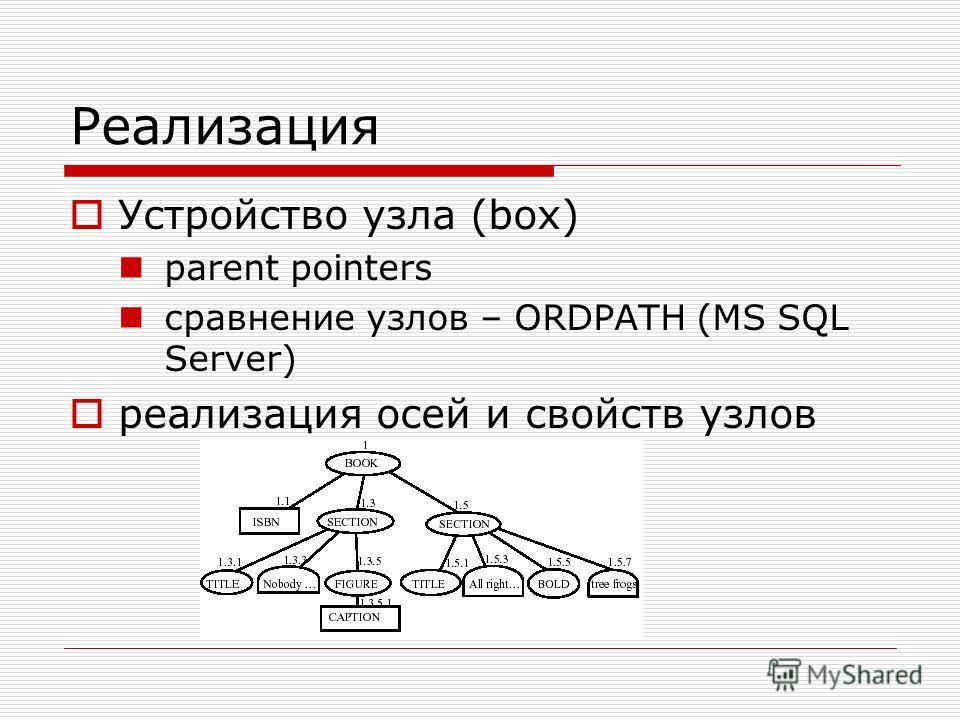 Реализация Устройство узла (box) parent pointers сравнение узлов – ORDPATH (MS SQL Server) реализация осей и свойств узлов