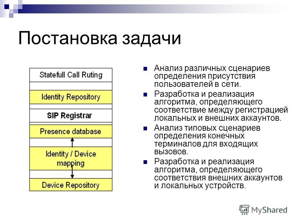 Постановка задачи Анализ различных сценариев определения присутствия пользователей в сети. Разработка и реализация алгоритма, определяющего соответствие между регистрацией локальных и внешних аккаунтов. Анализ типовых сценариев определения конечных т