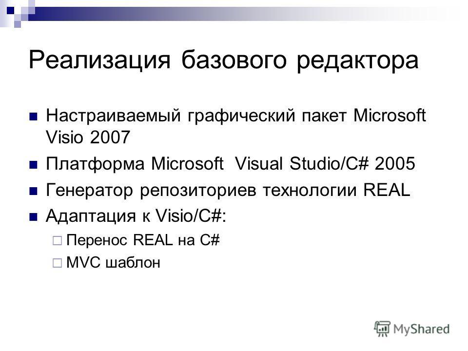 Реализация базового редактора Настраиваемый графический пакет Microsoft Visio 2007 Платформа Microsoft Visual Studio/C# 2005 Генератор репозиториев технологии REAL Адаптация к Visio/С#: Перенос REAL на C# MVC шаблон