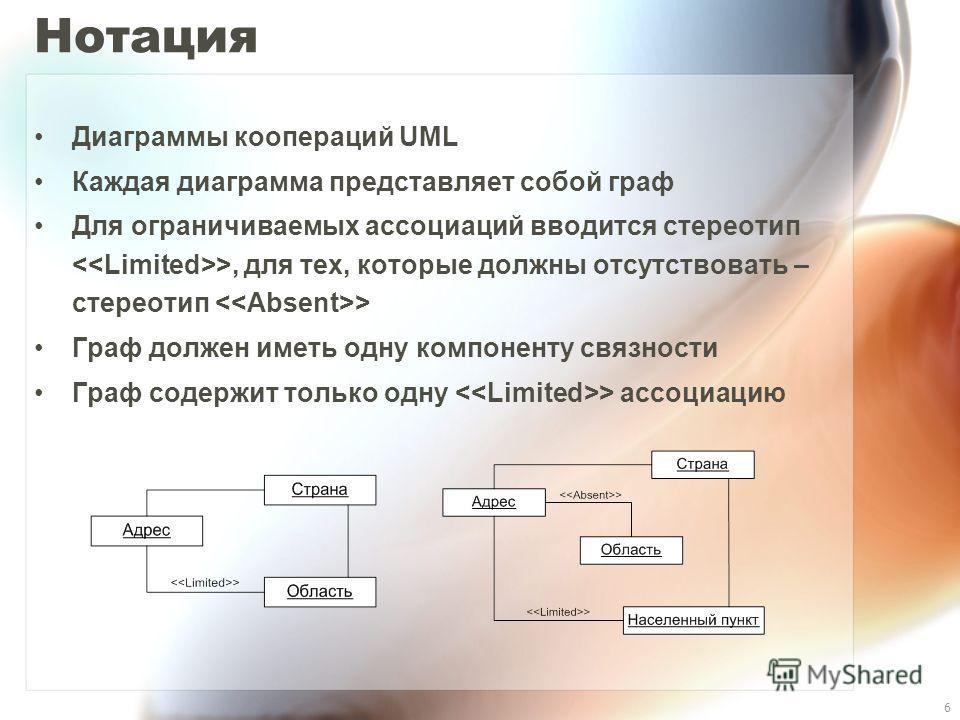 6 Нотация Диаграммы коопераций UML Каждая диаграмма представляет собой граф Для ограничиваемых ассоциаций вводится стереотип >, для тех, которые должны отсутствовать – стереотип > Граф должен иметь одну компоненту связности Граф содержит только одну