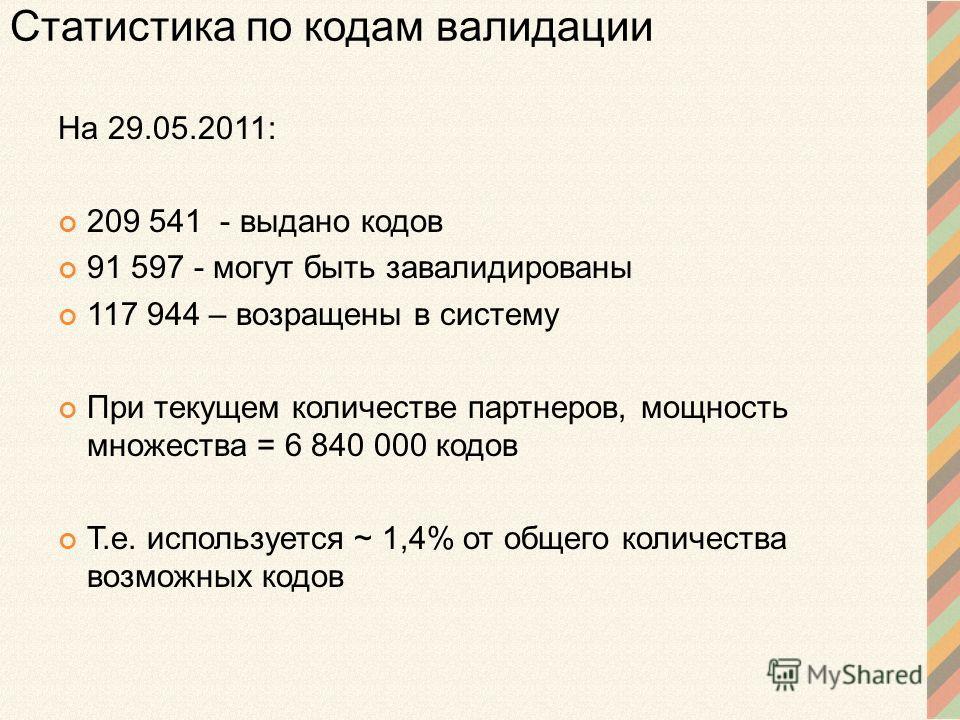 На 29.05.2011: 209 541 - выдано кодов 91 597 - могут быть завалидированы 117 944 – возращены в систему При текущем количестве партнеров, мощность множества = 6 840 000 кодов Т.е. используется ~ 1,4% от общего количества возможных кодов Статистика по