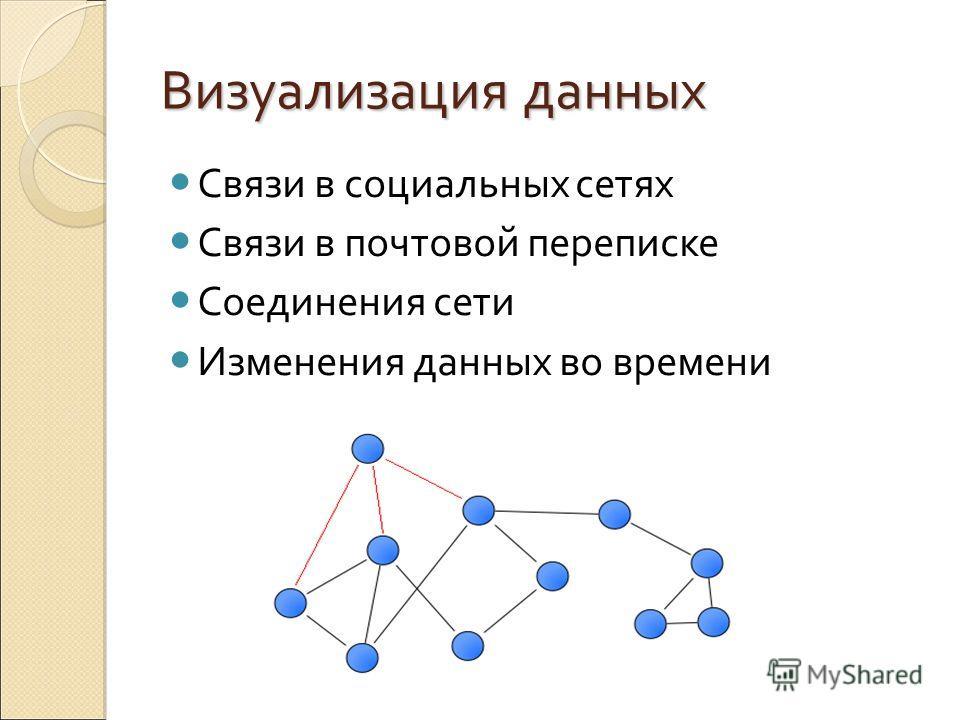 Визуализация данных Связи в социальных сетях Связи в почтовой переписке Соединения сети Изменения данных во времени