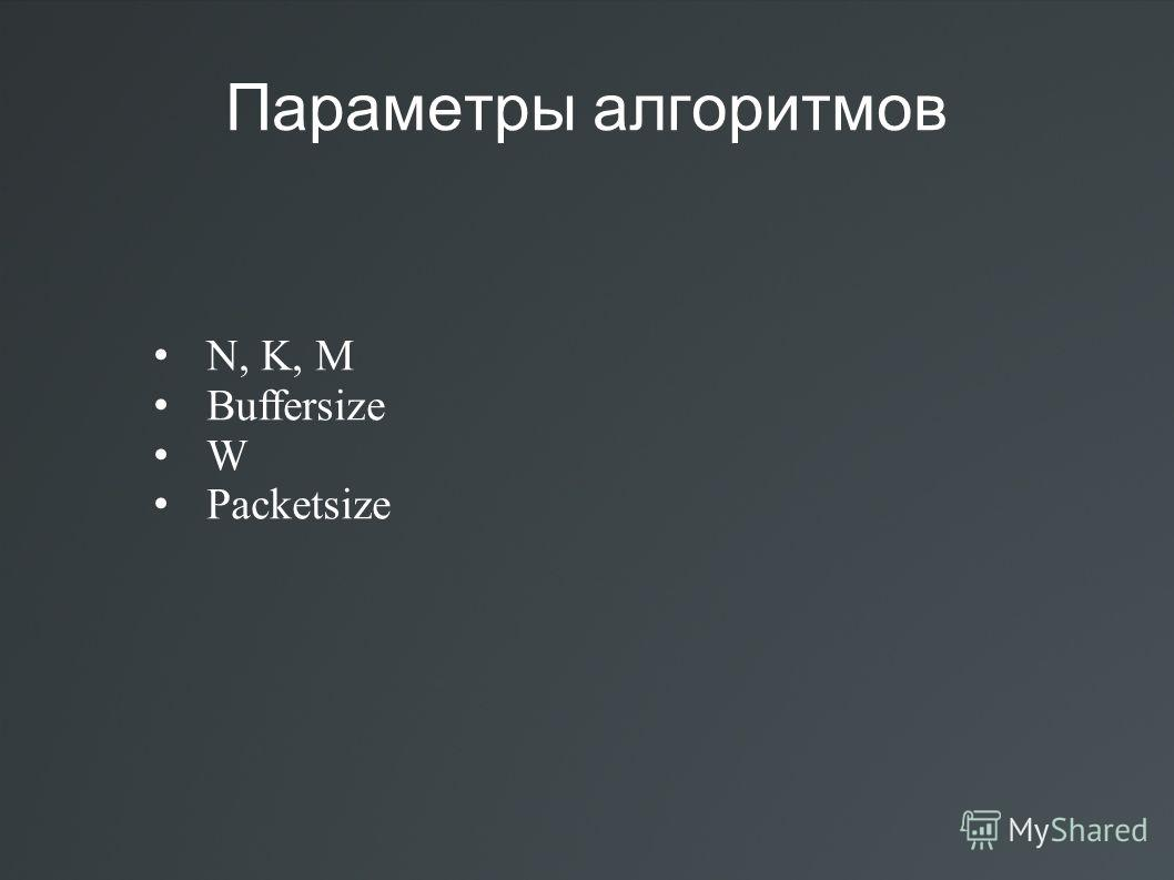 Параметры алгоритмов N, K, M Buffersize W Packetsize