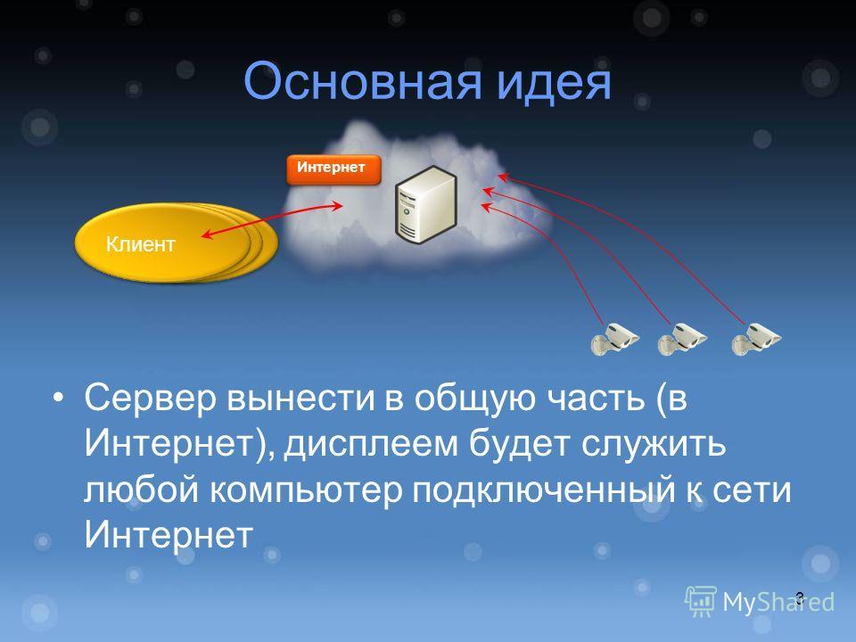 Основная идея Сервер вынести в общую часть (в Интернет), дисплеем будет служить любой компьютер подключенный к сети Интернет 3 Клиент Интернет