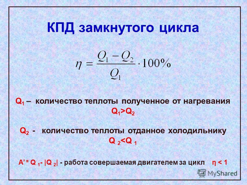 КПД замкнутого цикла Q 1 – количество теплоты полученное от нагревания Q 1 >Q 2 Q 2 - количество теплоты отданное холодильнику Q 2