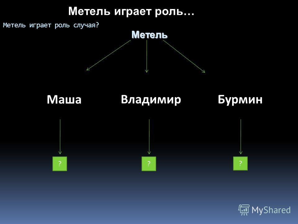 Метель играет роль случая? Метель играет роль…лучая? Метель Маша Владимир Бурмин ? ? ?