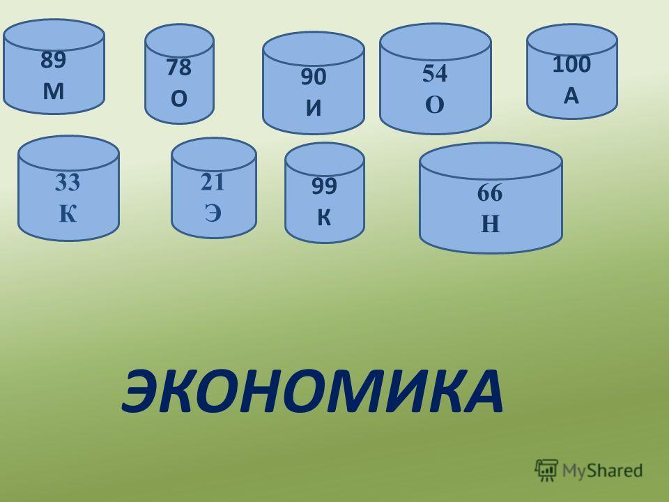 21 Э 33 К 54 О 66 Н 78 О 89 М 90 И 99 К 100 А ЭКОНОМИКА