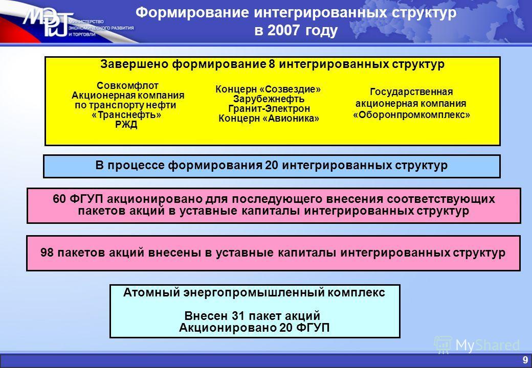 Формирование интегрированных структур в 2007 году Завершено формирование 8 интегрированных структур Совкомфлот Акционерная компания по транспорту нефти «Транснефть» РЖД В процессе формирования 20 интегрированных структур 98 пакетов акций внесены в ус