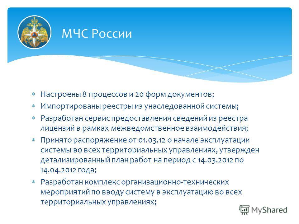 МЧС России Настроены 8 процессов и 20 форм документов; Импортированы реестры из унаследованной системы; Разработан сервис предоставления сведений из реестра лицензий в рамках межведомственное взаимодействия; Принято распоряжение от 01.03.12 о начале