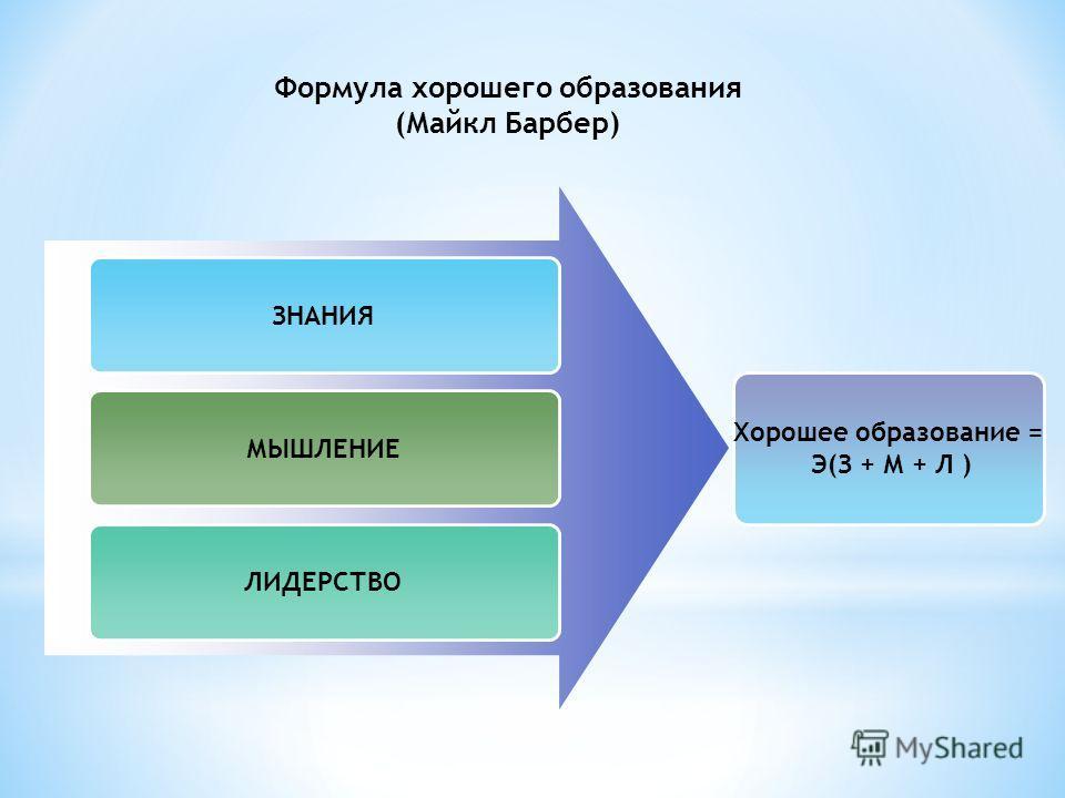 ЗНАНИЯ МЫШЛЕНИЕ ЛИДЕРСТВО Хорошее образование = Э(З + М + Л ) Формула хорошего образования (Майкл Барбер)