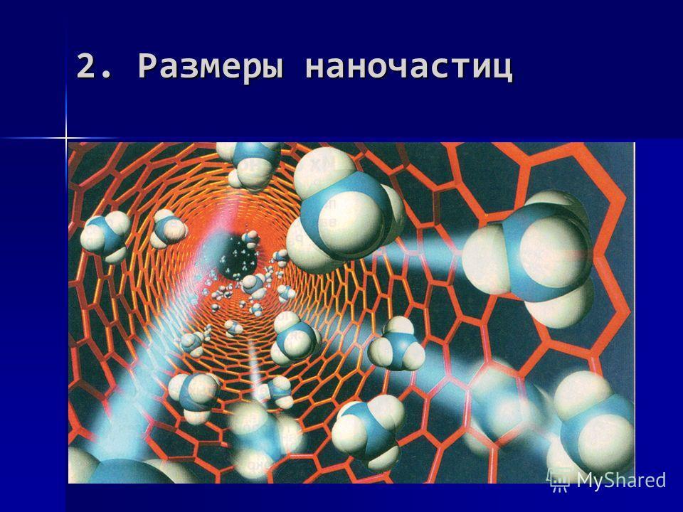 2. Размеры наночастиц