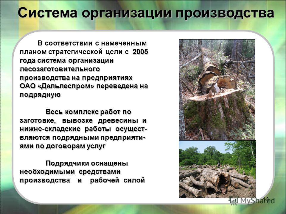 13 Система организации производства Система организации производства 2005 года система организации лесозаготовительного производства на предприятиях ОАО «Дальлеспром» переведена на подрядную В соответствии с намеченным планом стратегической цели с 20