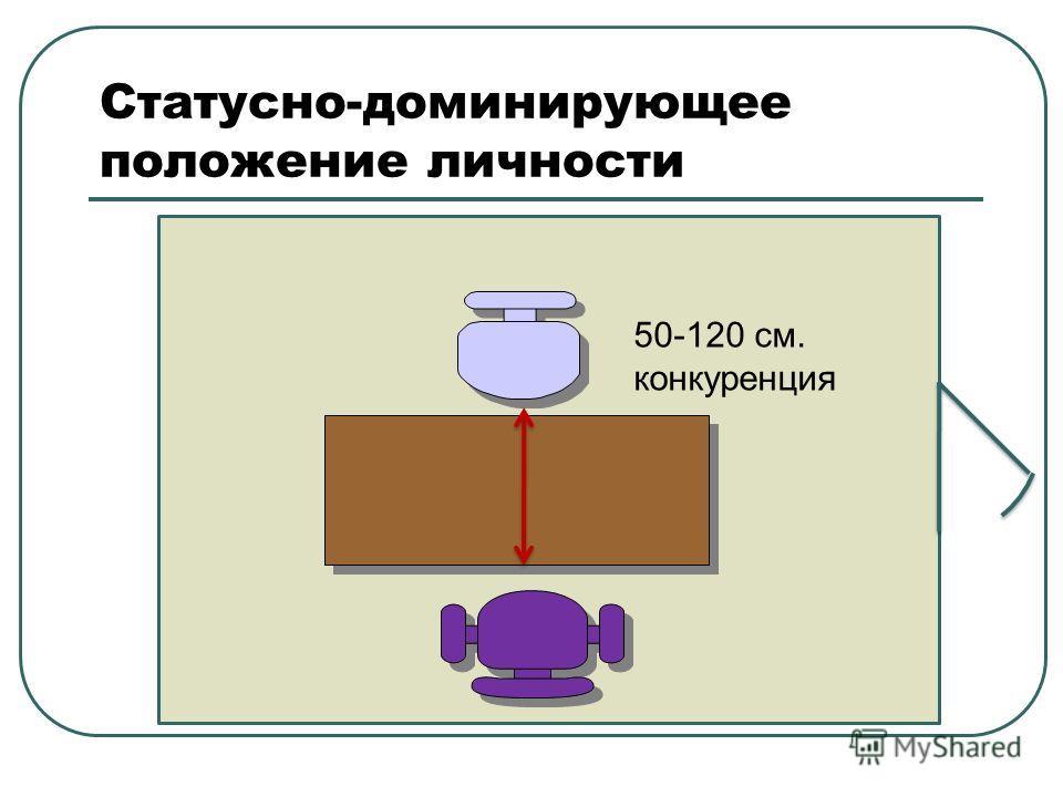 Статусно-доминирующее положение личности 50-120 см. конкуренция