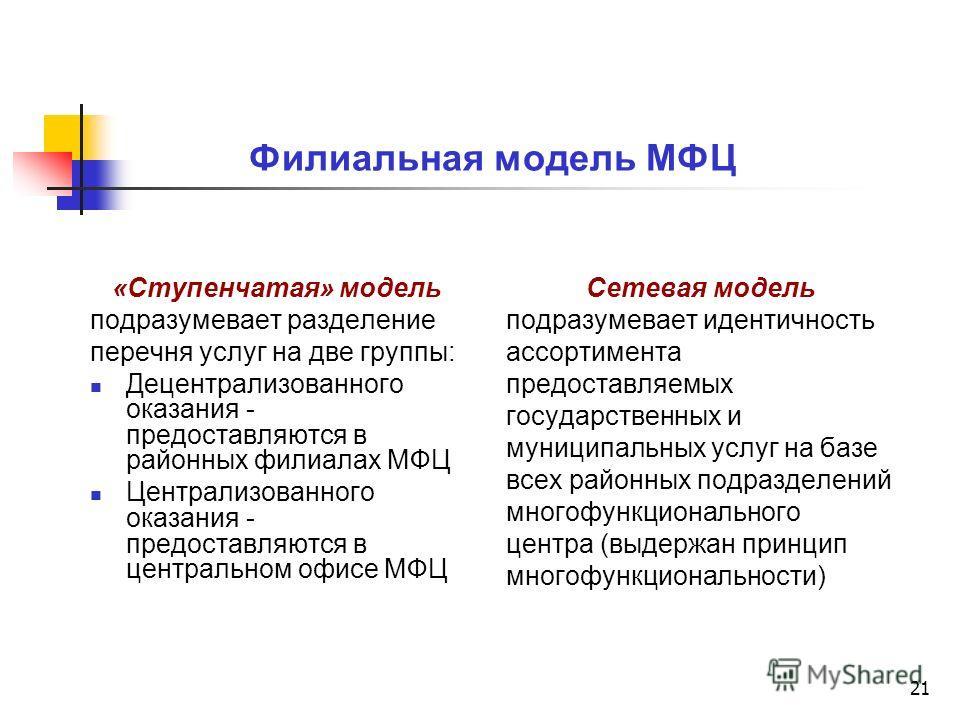 21 Филиальная модель МФЦ «Ступенчатая» модель подразумевает разделение перечня услуг на две группы: Децентрализованного оказания - предоставляются в районных филиалах МФЦ Централизованного оказания - предоставляются в центральном офисе МФЦ Сетевая мо