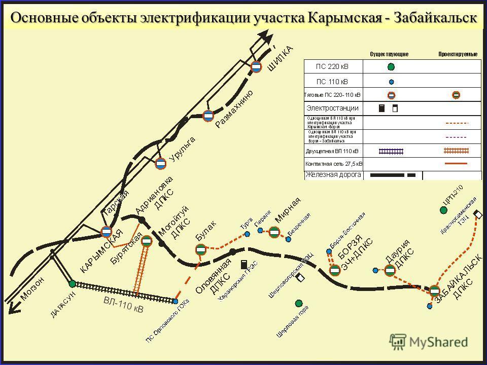 Основные объекты электрификации участка Карымская - Забайкальск