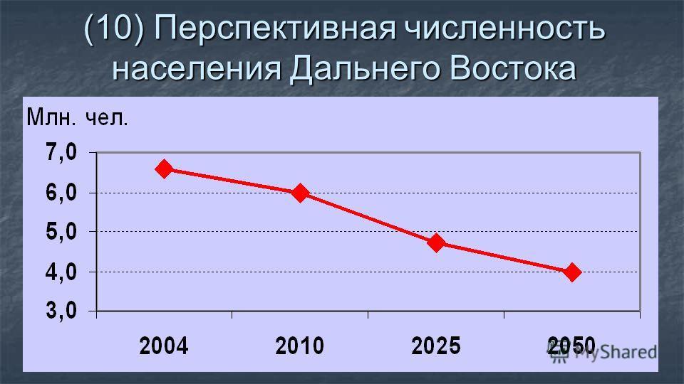 (10) Перспективная численность населения Дальнего Востока