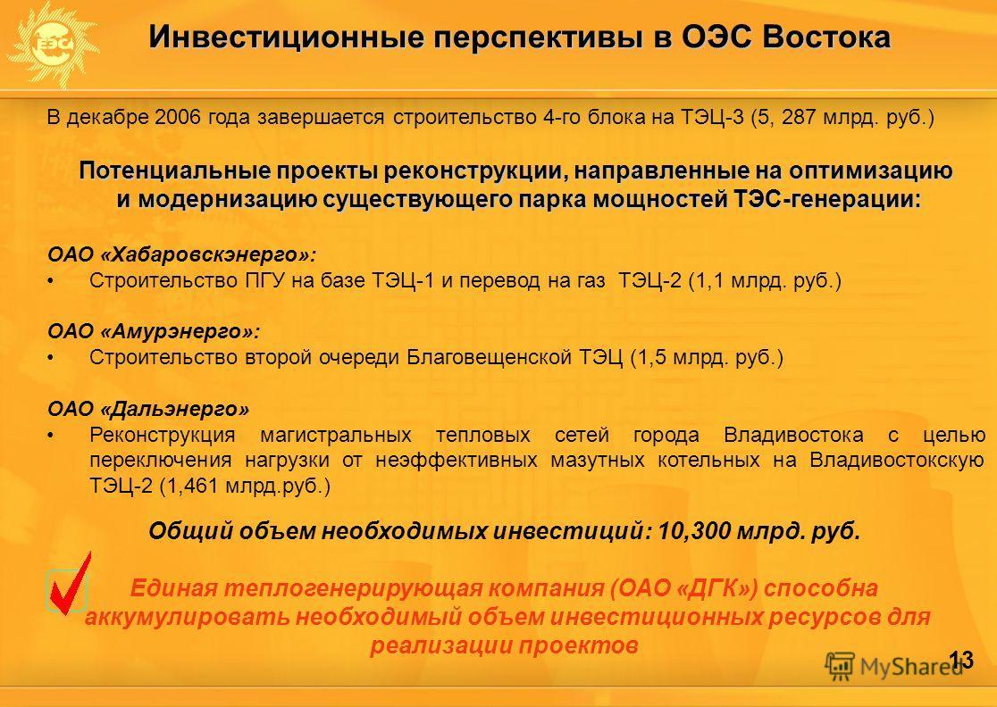 13 Инвестиционные перспективы в ОЭС Востока В декабре 2006 года завершается строительство 4-го блока на ТЭЦ-3 (5, 287 млрд. руб.) Потенциальные проекты реконструкции, направленные на оптимизацию и модернизацию существующего парка мощностей ТЭС-генера