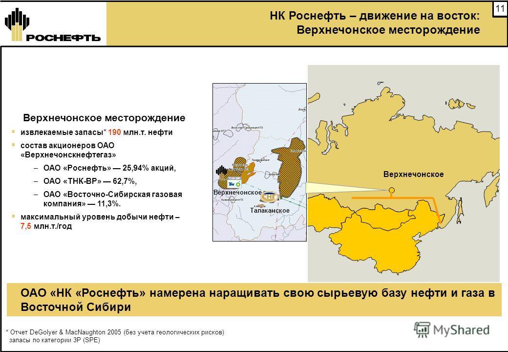 10 Добыча нефти* Уровни добычи * Источник: Схема разработки Ванкорского месторождения, («ОАО «НК «Роснефть» 2006)