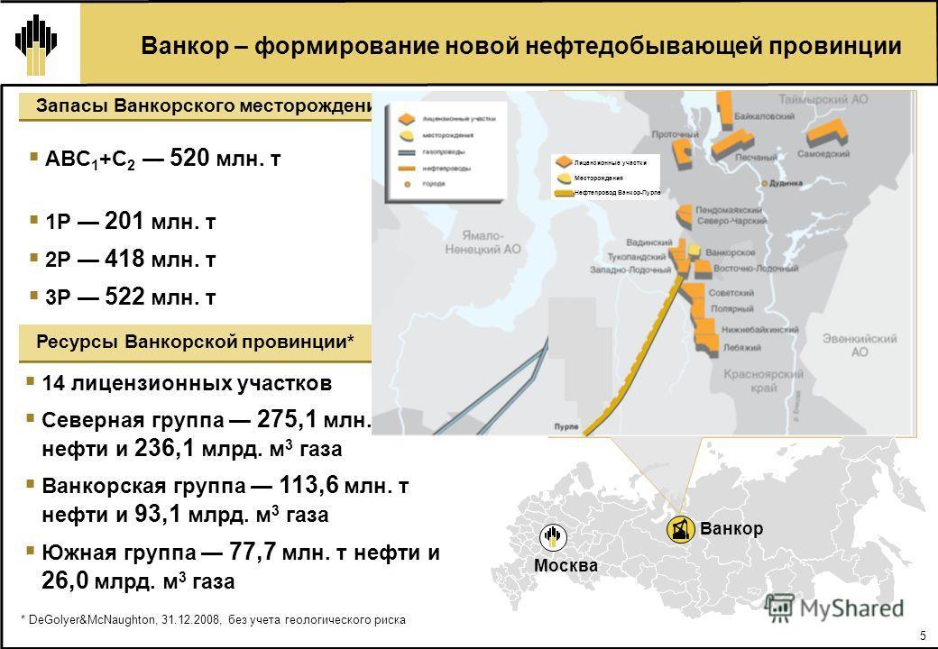 5 Ванкор – формирование новой нефтедобывающей провинции Москва Ванкор * DeGolyer&McNaughton, 31.12.2008, без учета геологического риска 14 лицензионных участков Северная группа 275,1 млн. т нефти и 236,1 млрд. м 3 газа Ванкорская группа 113,6 млн. т