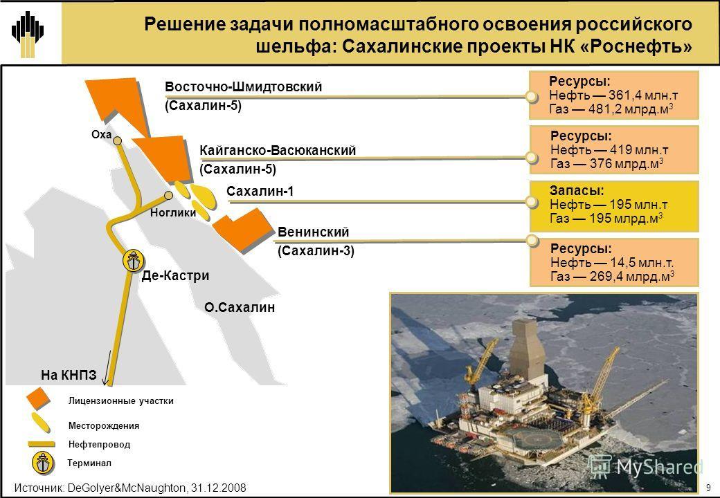 9 Ресурсы: Нефть 361,4 млн.т Газ 481,2 млрд.м 3 Ресурсы: Нефть 419 млн.т Газ 376 млрд.м 3 Запасы: Нефть 195 млн.т Газ 195 млрд.м 3 Ресурсы: Нефть 14,5 млн.т. Газ 269,4 млрд.м 3 Решение задачи полномасштабного освоения российского шельфа: Сахалинские
