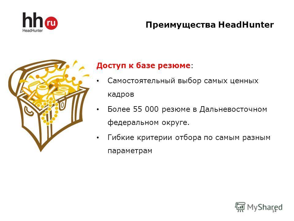 Преимущества HeadHunter Доступ к базе резюме: Самостоятельный выбор самых ценных кадров Более 55 000 резюме в Дальневосточном федеральном округе. Гибкие критерии отбора по самым разным параметрам 14