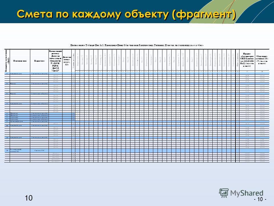 - 10 - 10 Смета по каждому объекту (фрагмент)