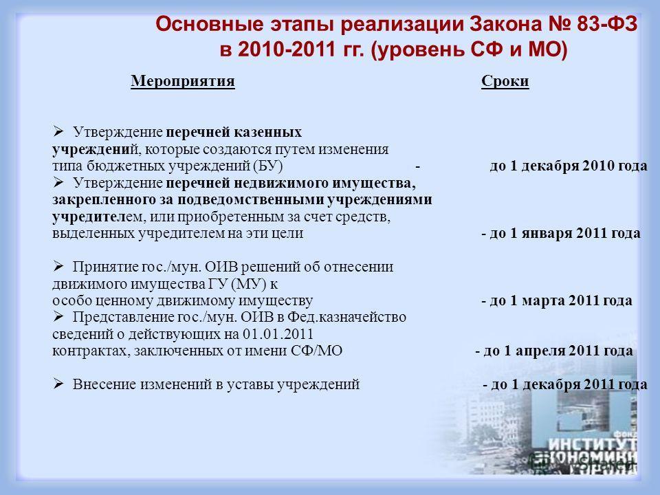 Основные этапы реализации Закона 83-ФЗ в 2010-2011 гг. (уровень СФ и МО) МероприятияСроки Утверждение перечней казенных учреждений, которые создаются путем изменения типа бюджетных учреждений (БУ) - до 1 декабря 2010 года Утверждение перечней недвижи
