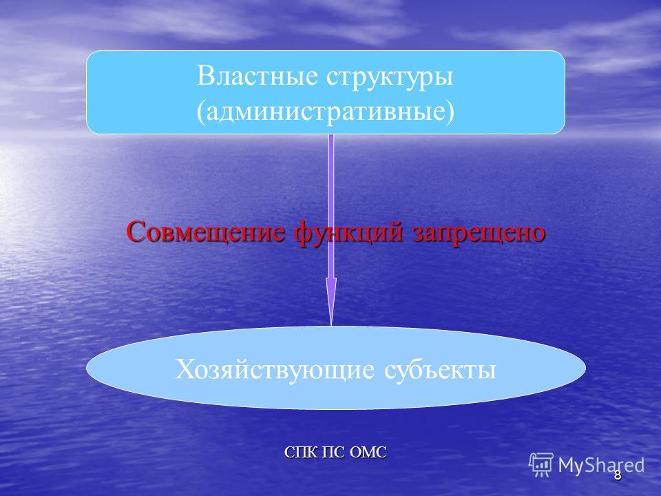 8 Совмещение функций запрещено Властные структуры (административные) Хозяйствующие субъекты СПК ПС ОМС