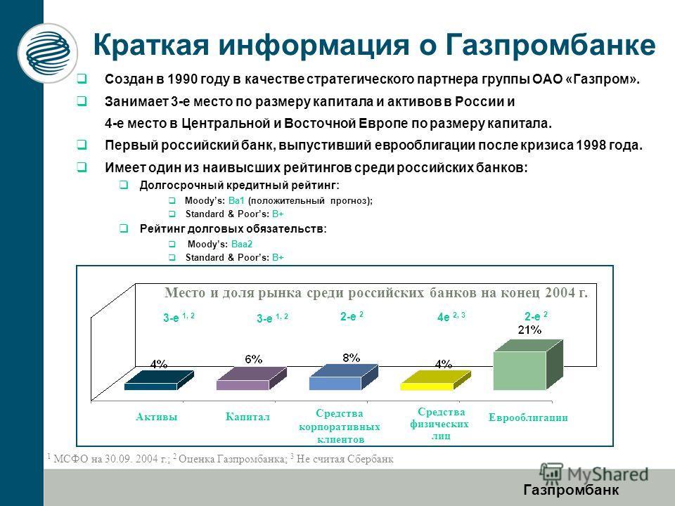 Газпромбанк Краткая информация о Газпромбанке Создан в 1990 году в качестве стратегического партнера группы ОАО «Газпром». Занимает 3-е место по размеру капитала и активов в России и 4-е место в Центральной и Восточной Европе по размеру капитала. Пер