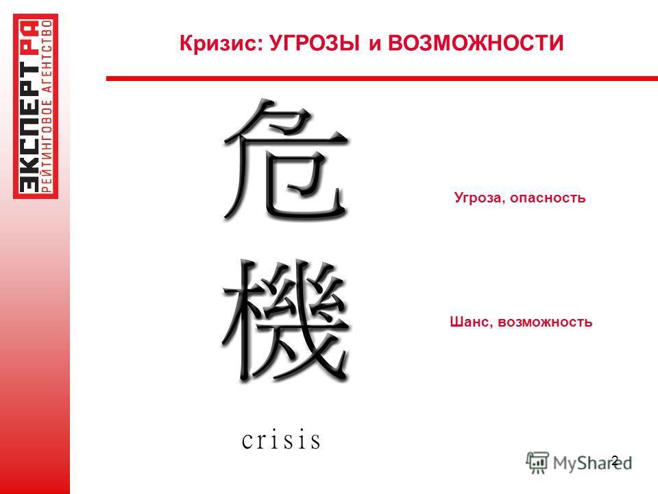 2 Кризис: УГРОЗЫ и ВОЗМОЖНОСТИ Угроза, опасность Шанс, возможность